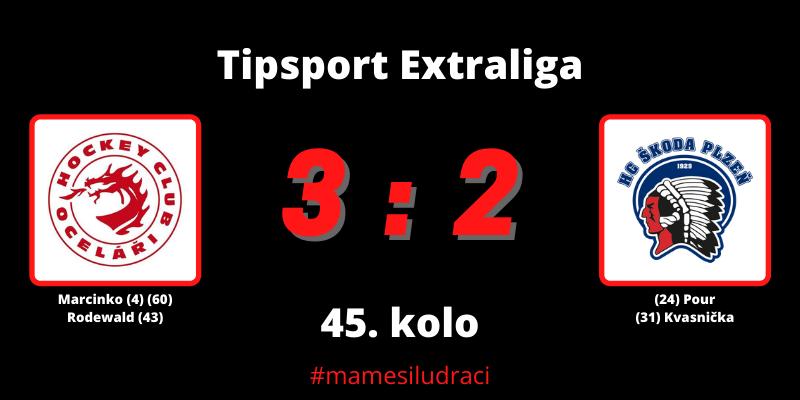 Marcinko rozhodl gólem dvě sekundy před koncem